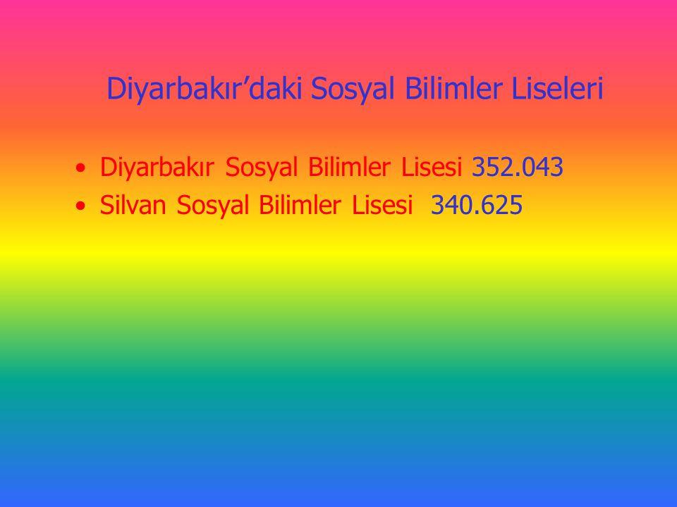 Diyarbakır'daki Sosyal Bilimler Liseleri Diyarbakır Sosyal Bilimler Lisesi 352.043 Silvan Sosyal Bilimler Lisesi 340.625
