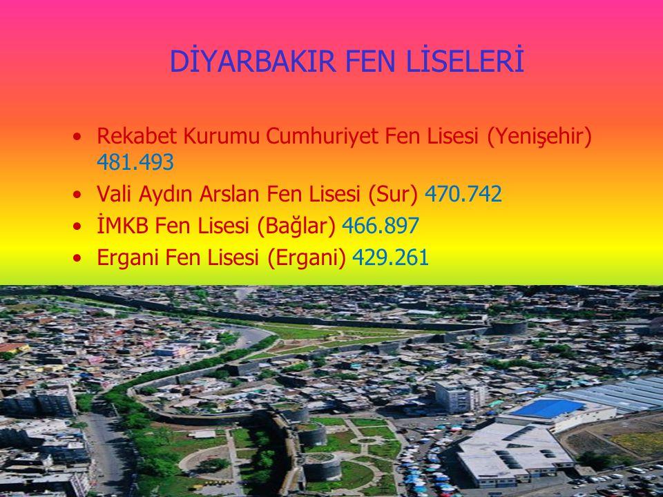 DİYARBAKIR FEN LİSELERİ Rekabet Kurumu Cumhuriyet Fen Lisesi (Yenişehir) 481.493 Vali Aydın Arslan Fen Lisesi (Sur) 470.742 İMKB Fen Lisesi (Bağlar) 466.897 Ergani Fen Lisesi (Ergani) 429.261