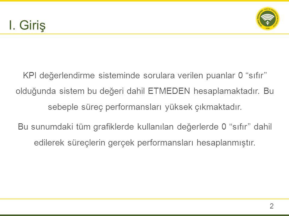 2 KPI değerlendirme sisteminde sorulara verilen puanlar 0 ''sıfır'' olduğunda sistem bu değeri dahil ETMEDEN hesaplamaktadır. Bu sebeple süreç perform