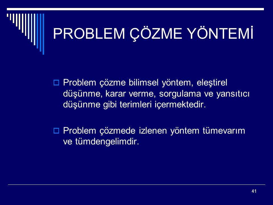 41 PROBLEM ÇÖZME YÖNTEMİ  Problem çözme bilimsel yöntem, eleştirel düşünme, karar verme, sorgulama ve yansıtıcı düşünme gibi terimleri içermektedir.