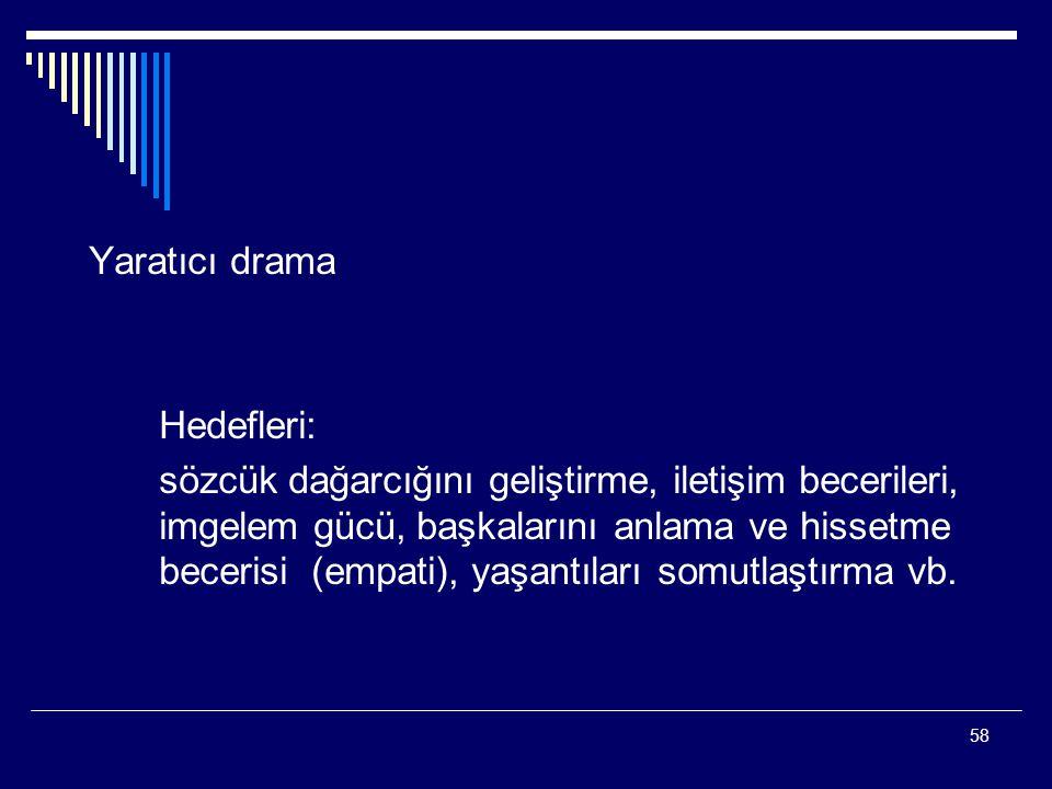 58 Yaratıcı drama Hedefleri: sözcük dağarcığını geliştirme, iletişim becerileri, imgelem gücü, başkalarını anlama ve hissetme becerisi (empati), yaşan