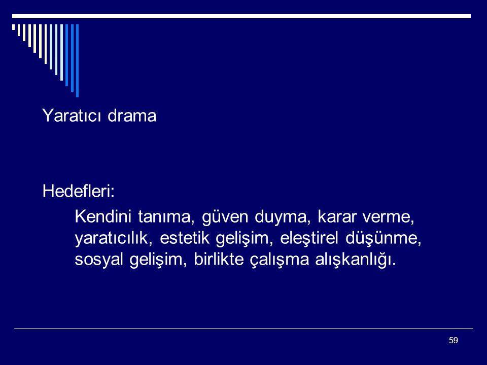 59 Yaratıcı drama Hedefleri: Kendini tanıma, güven duyma, karar verme, yaratıcılık, estetik gelişim, eleştirel düşünme, sosyal gelişim, birlikte çalış