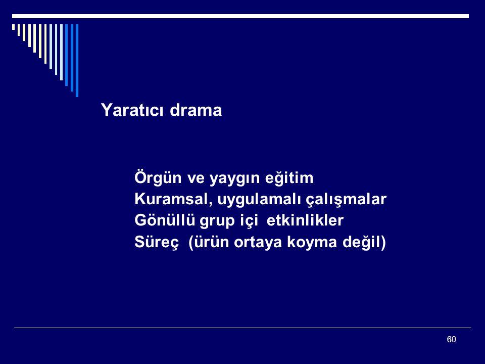 60 Örgün ve yaygın eğitim Kuramsal, uygulamalı çalışmalar Gönüllü grup içi etkinlikler Süreç (ürün ortaya koyma değil) Yaratıcı drama