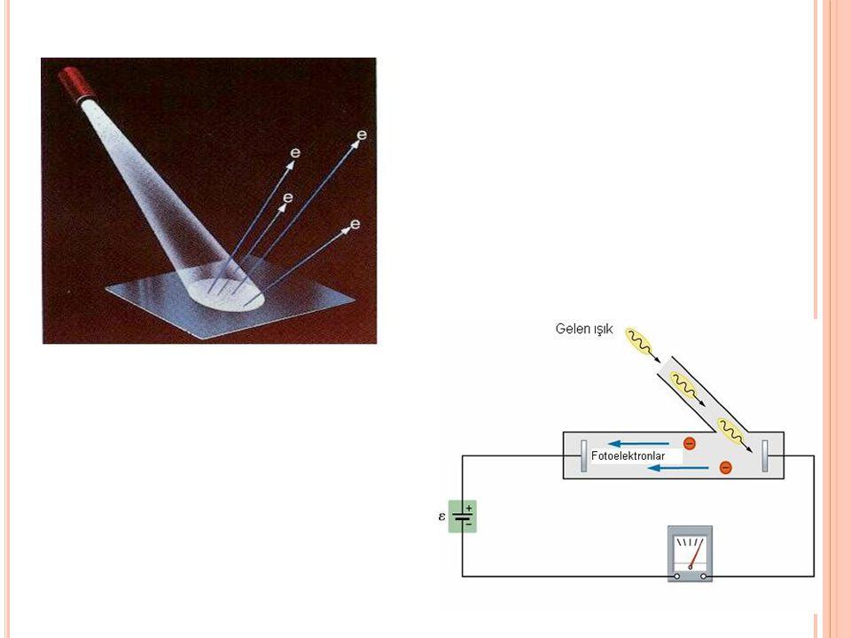 Floresans, ışıkla uyarılan türün 10 -5 s den daha düşük sürede temel hale ışımalı geçiştir.