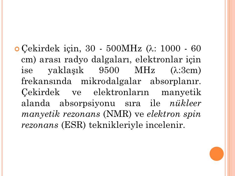 Çekirdek için, 30 - 500MHz ( : 1000 - 60 cm) arası radyo dalgaları, elektronlar için ise yaklaşık 9500 MHz ( :3cm) frekansında mikrodalgalar absorplanır.