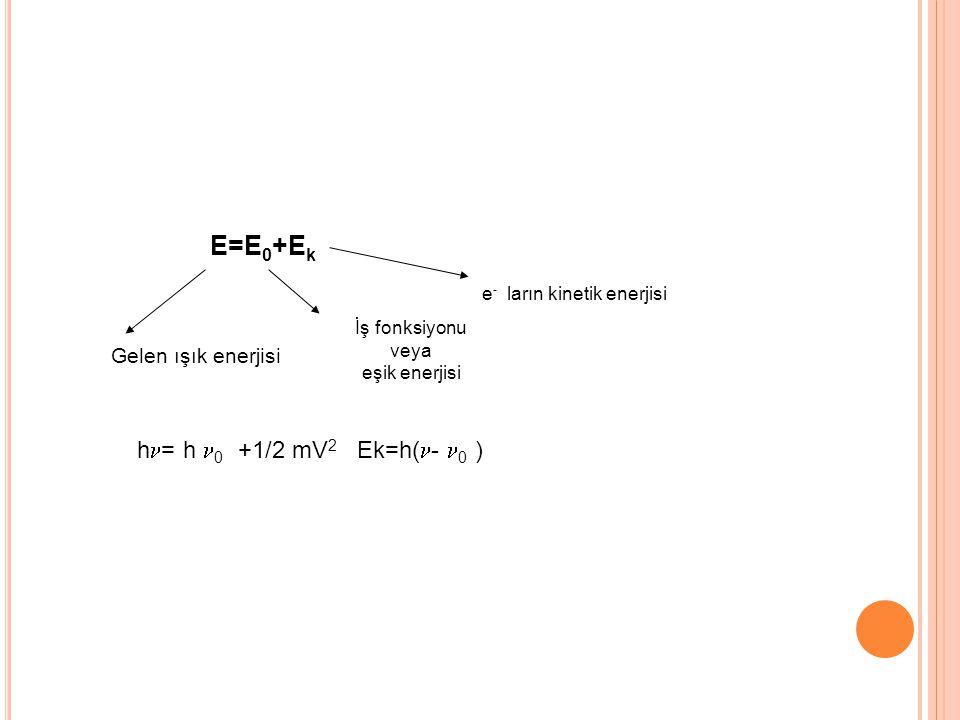 E elektronik, molekülde bağ yapan elektronlara ait enerji düzeyinden kaynaklanan elektronik enerjidir.