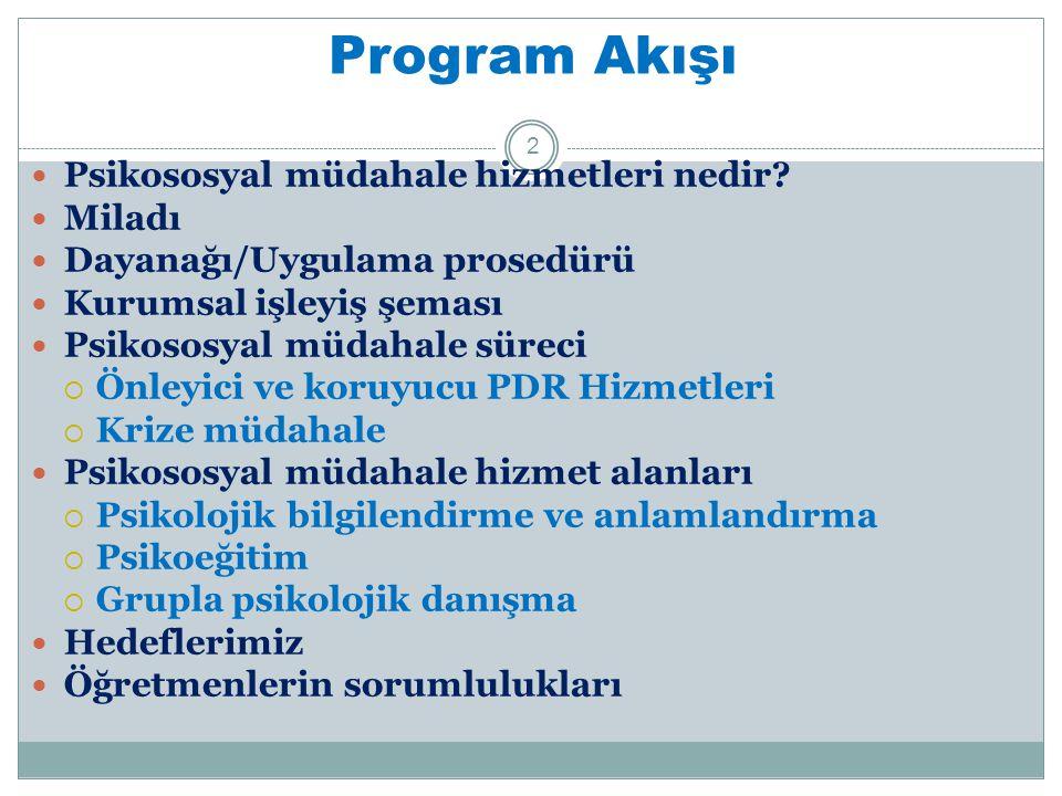 Program Akışı Psikososyal müdahale hizmetleri nedir? Miladı Dayanağı/Uygulama prosedürü Kurumsal işleyiş şeması Psikososyal müdahale süreci  Önleyici