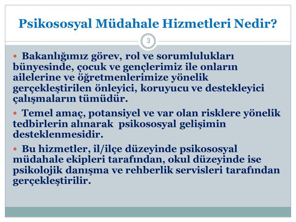 Milat 1999 Marmara Depremi sonrasında Bakanlığımız bünyesinde oluşturulan «Psikososyal Koruma Önleme ve Müdahale Birimi» 2006 yılında Şube Müdürlüğü düzeyinde hizmet vermeye başlamıştır.