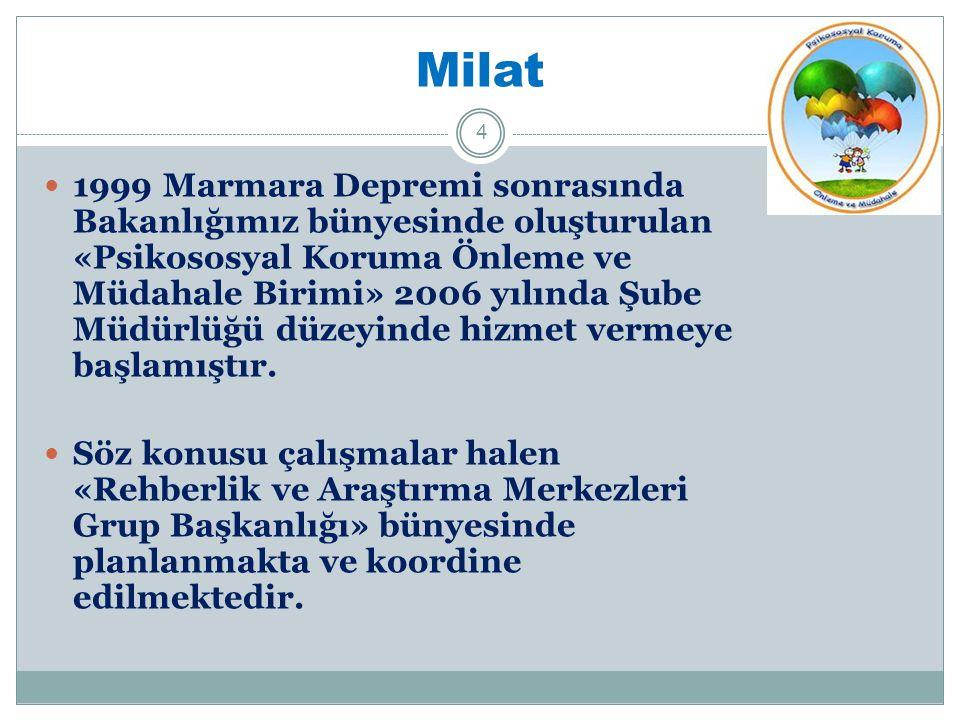 Milat 1999 Marmara Depremi sonrasında Bakanlığımız bünyesinde oluşturulan «Psikososyal Koruma Önleme ve Müdahale Birimi» 2006 yılında Şube Müdürlüğü d