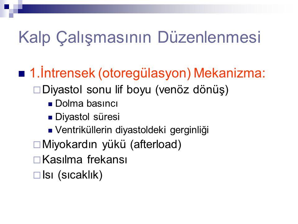 Kalp Çalışmasının Düzenlenmesi 1.İntrensek (otoregülasyon) Mekanizma:  Diyastol sonu lif boyu (venöz dönüş) Dolma basıncı Diyastol süresi Ventrikülle