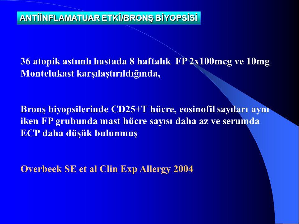 36 atopik astımlı hastada 8 haftalık FP 2x100mcg ve 10mg Montelukast karşılaştırıldığında, Bronş biyopsilerinde CD25+T hücre, eosinofil sayıları aynı