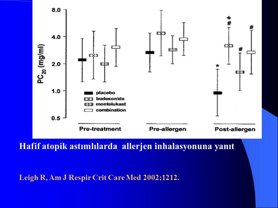 Hafif atopik astımlılarda allerjen inhalasyonuna yanıt Leigh R, Am J Respir Crit Care Med 2002;1212.