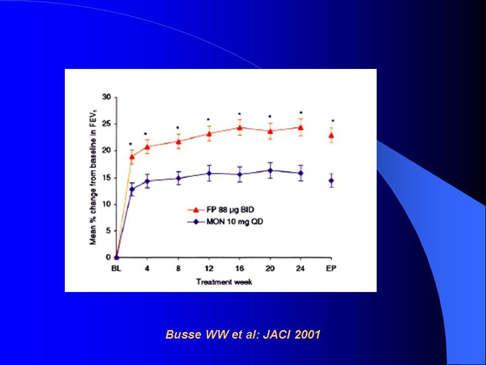 Busse WW et al: JACI 2001
