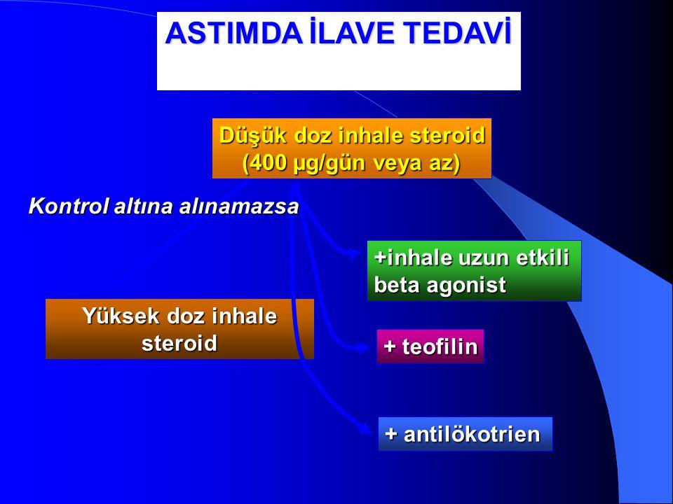 ASTIMDA İLAVE TEDAVİ Yüksek doz inhale steroid +inhale uzun etkili beta agonist + teofilin + antilökotrien Kontrol altına alınamazsa Düşük doz inhale