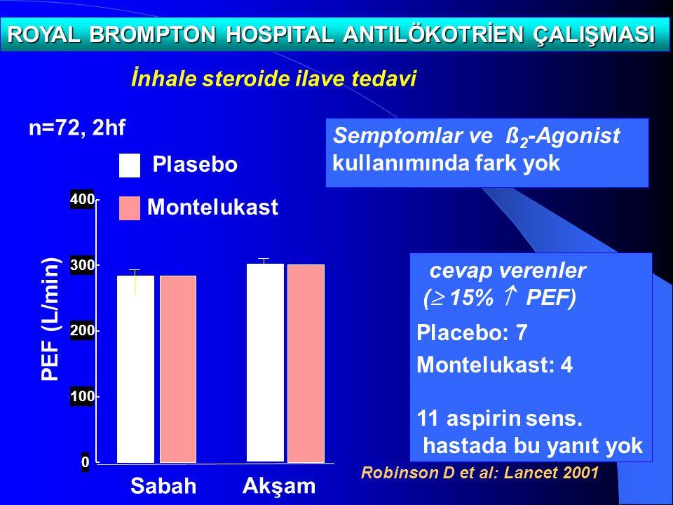 0 100 200 300 400 PEF (L/min) Sabah Akşam Plasebo Montelukast Semptomlar ve ß 2 -Agonist kullanımında fark yok cevap verenler (  15%  PEF) Placebo: