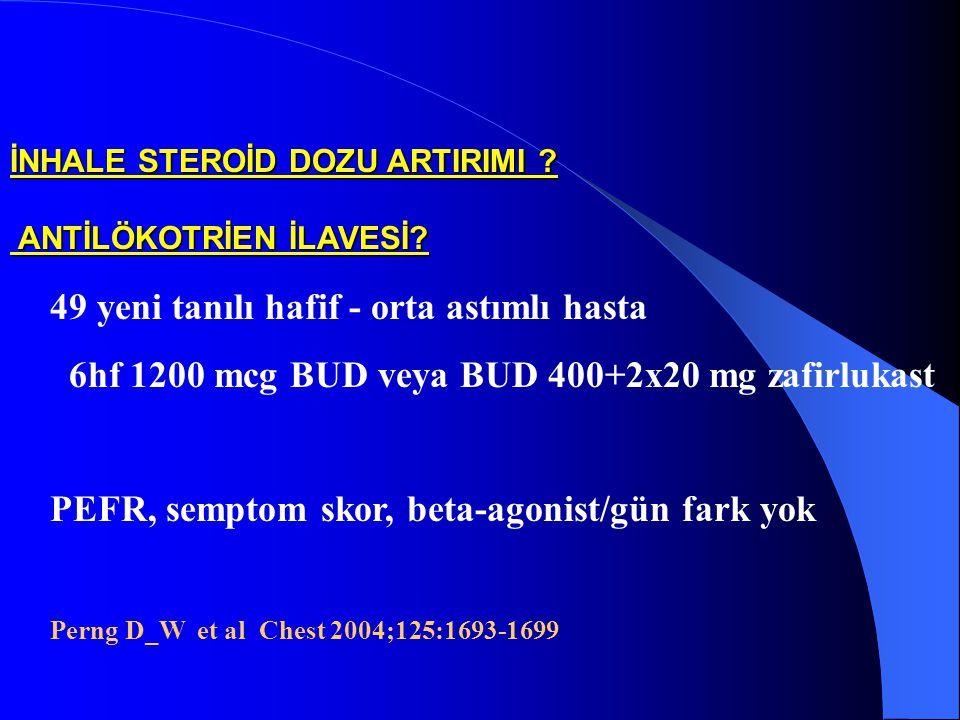 49 yeni tanılı hafif - orta astımlı hasta 6hf 1200 mcg BUD veya BUD 400+2x20 mg zafirlukast PEFR, semptom skor, beta-agonist/gün fark yok Perng D_W et