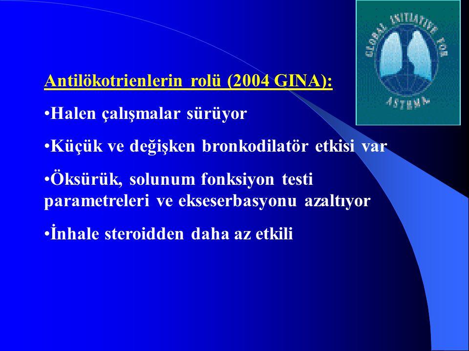 Antilökotrienlerin rolü (2004 GINA): Halen çalışmalar sürüyor Küçük ve değişken bronkodilatör etkisi var Öksürük, solunum fonksiyon testi parametreler