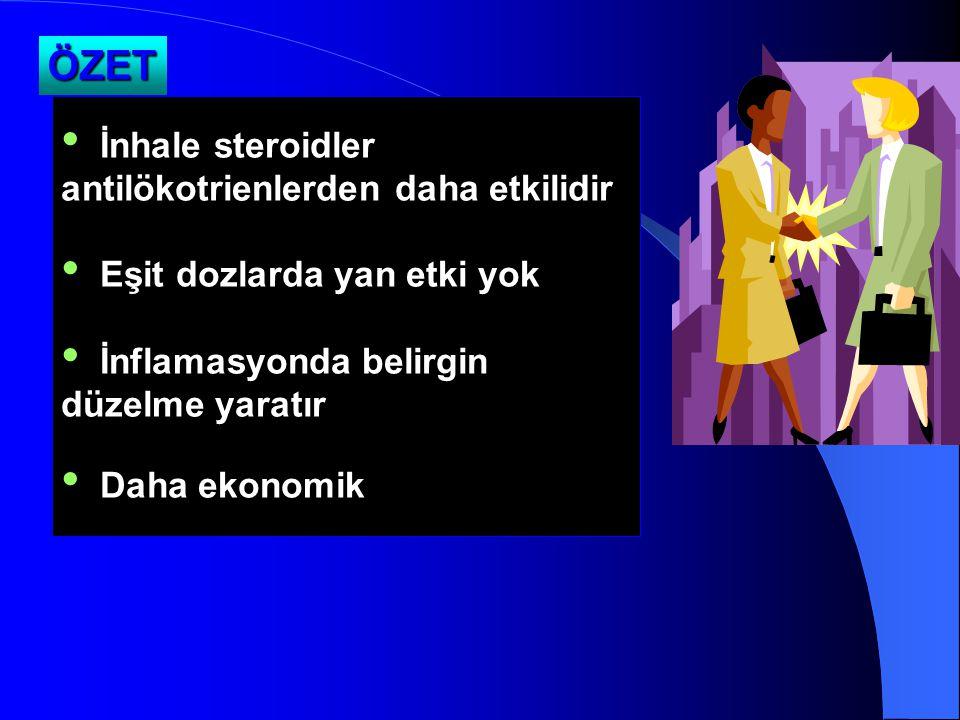 ÖZET İnhale steroidler antilökotrienlerden daha etkilidir İnhale steroidler antilökotrienlerden daha etkilidir Eşit dozlarda yan etki yok Eşit dozlard