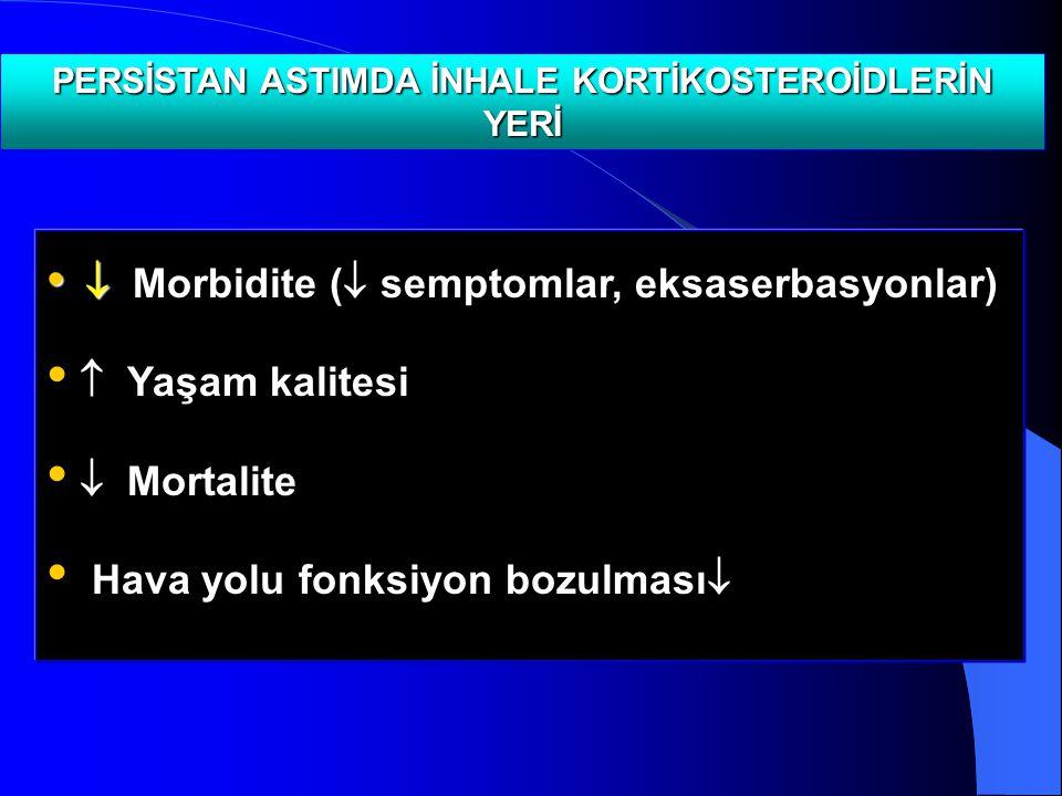 PERSİSTAN ASTIMDA İNHALE KORTİKOSTEROİDLERİN YERİ  Morbidite (  semptomlar, eksaserbasyonlar)  Morbidite (  semptomlar, eksaserbasyonlar)  Yaşam