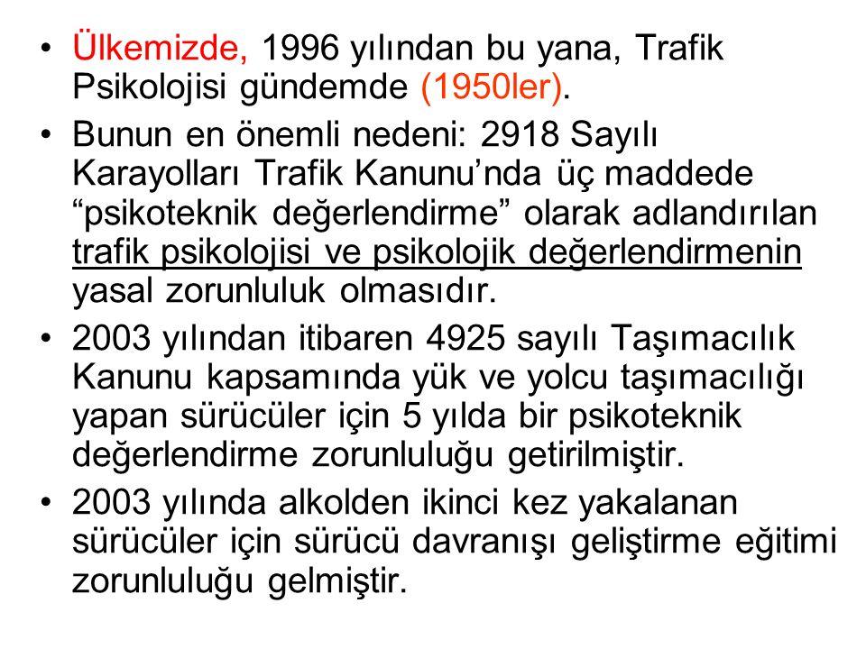 Ülkemizde, 1996 yılından bu yana, Trafik Psikolojisi gündemde (1950ler). Bunun en önemli nedeni: 2918 Sayılı Karayolları Trafik Kanunu'nda üç maddede