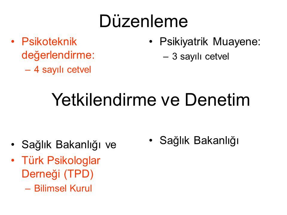 Düzenleme Psikoteknik değerlendirme: –4 sayılı cetvel Sağlık Bakanlığı ve Türk Psikologlar Derneği (TPD) –Bilimsel Kurul Psikiyatrik Muayene: –3 sayılı cetvel Sağlık Bakanlığı Yetkilendirme ve Denetim