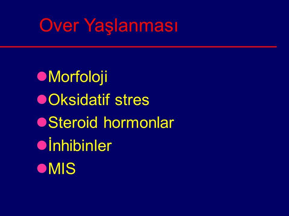 Over Yaşlanması Morfoloji Oksidatif stres Steroid hormonlar İnhibinler MIS