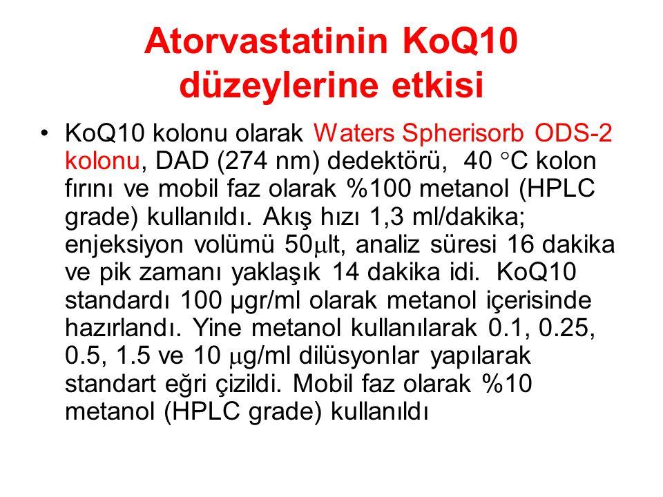 Atorvastatinin KoQ10 düzeylerine etkisi KoQ10 kolonu olarak Waters Spherisorb ODS-2 kolonu, DAD (274 nm) dedektörü, 40  C kolon fırını ve mobil faz o