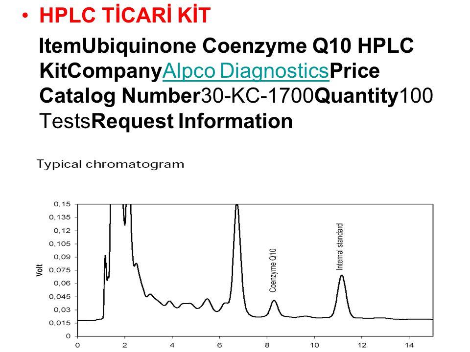 HPLC TİCARİ KİT ItemUbiquinone Coenzyme Q10 HPLC KitCompanyAlpco DiagnosticsPrice Catalog Number30-KC-1700Quantity100 TestsRequest InformationAlpco Di
