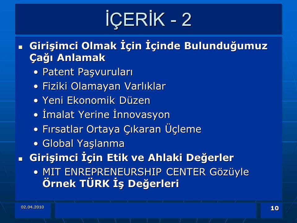 02.04.2010 10 İÇERİK - 2 Girişimci Olmak İçin İçinde Bulunduğumuz Çağı Anlamak Girişimci Olmak İçin İçinde Bulunduğumuz Çağı Anlamak Patent Paşvurular