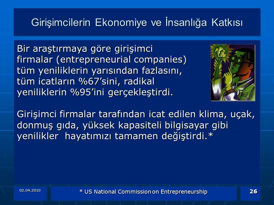 02.04.2010 * US National Commission on Entrepreneurship 26 Girişimcilerin Ekonomiye ve İnsanlığa Katkısı Bir araştırmaya göre girişimci firmalar (entr