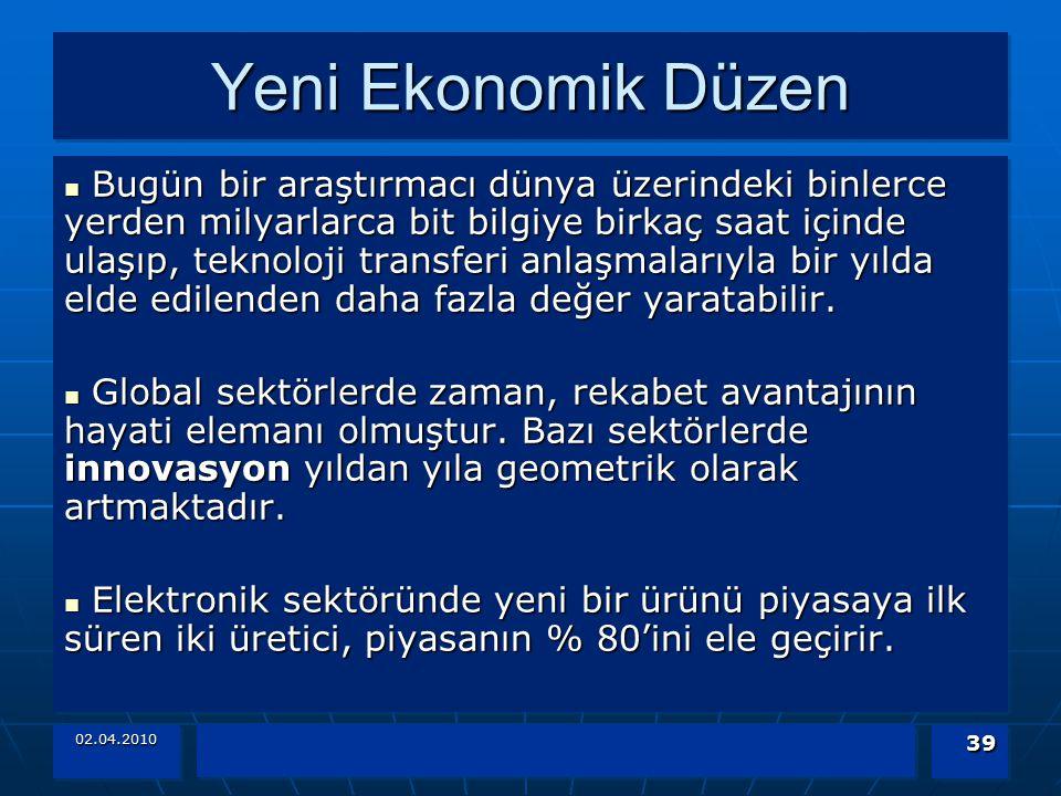 02.04.2010 39 Yeni Ekonomik Düzen Bugün bir araştırmacı dünya üzerindeki binlerce yerden milyarlarca bit bilgiye birkaç saat içinde ulaşıp, teknoloji