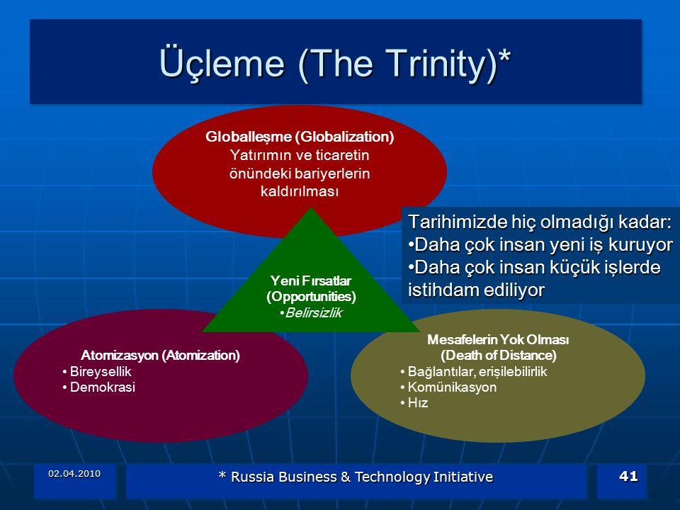 02.04.2010 * Russia Business & Technology Initiative 41 Üçleme (The Trinity)* Atomizasyon (Atomization) Bireysellik Demokrasi Mesafelerin Yok Olması (