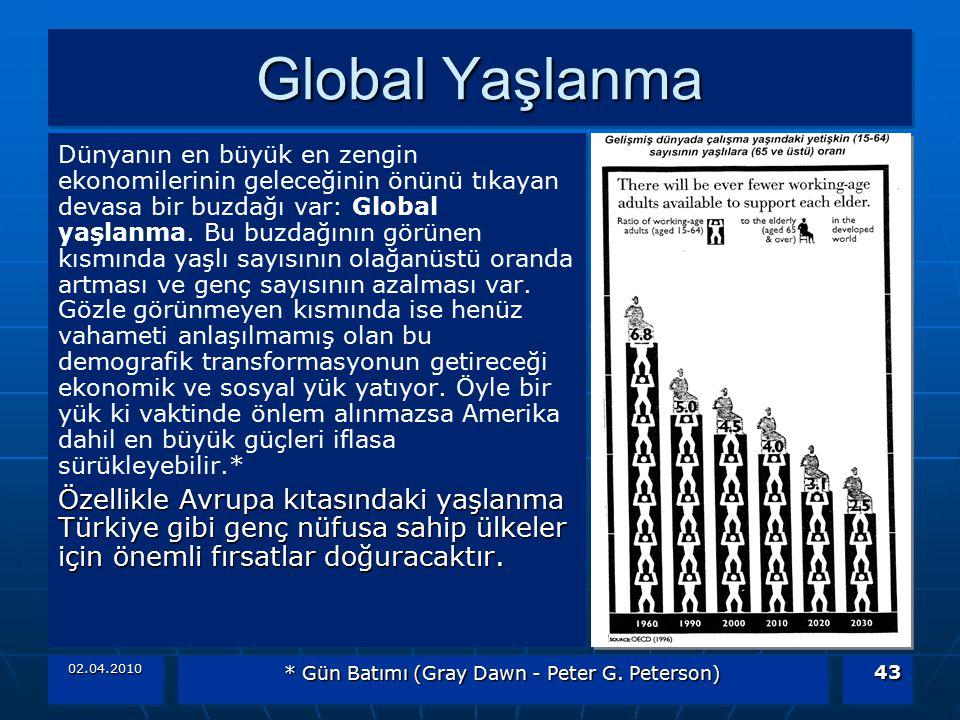 02.04.2010 * Gün Batımı (Gray Dawn - Peter G. Peterson) 43 Global Yaşlanma Dünyanın en büyük en zengin ekonomilerinin geleceğinin önünü tıkayan devasa