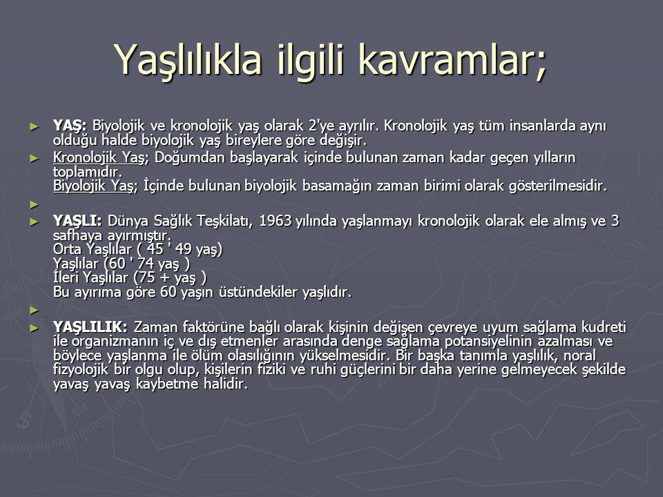 Türkiye de Yaşlılara Hizmet Veren Kuruluşlar HuzureviSayısıKapasite Bakılan Yaşlı Sayısı A Aile ve Sosyal Politikalar Bakanlığına Bağlı Huzurevleri 1071171710692 B Diğer Bakanlıklara Bağlı Huzurevleri 2566566 C Belediyelere Ait Huzurevleri 2020131409 D Dernek Ve Vakıflara Ait Huzurevleri 3125561789 E Azınlıklara Ait Huzurevleri 7920644 F Özel Huzurevleri 13064224495 TOPLAM2972419419596 GÜNDÜZLÜ BAKIM HİZMETLERİ MerkezSayısı Üye Say ısı G Genel Müdürlüğümüze Bağlı Yaşlı Hizmet Merkezleri 5 1100 H Özel Yaşlı Hizmet Merkezleri 1 15 TOPLAM601115