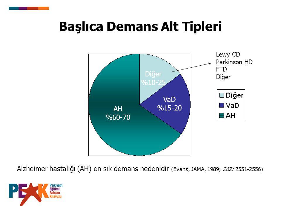Başlıca Demans Alt Tipleri AH %60-70 Diğer %10-25 VaD %15-20 Lewy CD Parkinson HD FTD Diğer Alzheimer hastalığı (AH) en sık demans nedenidir (Evans, J