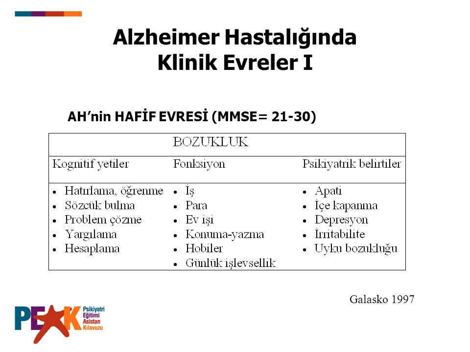 AH'nin HAFİF EVRESİ (MMSE= 21-30) Galasko 1997 Alzheimer Hastalığında Klinik Evreler I