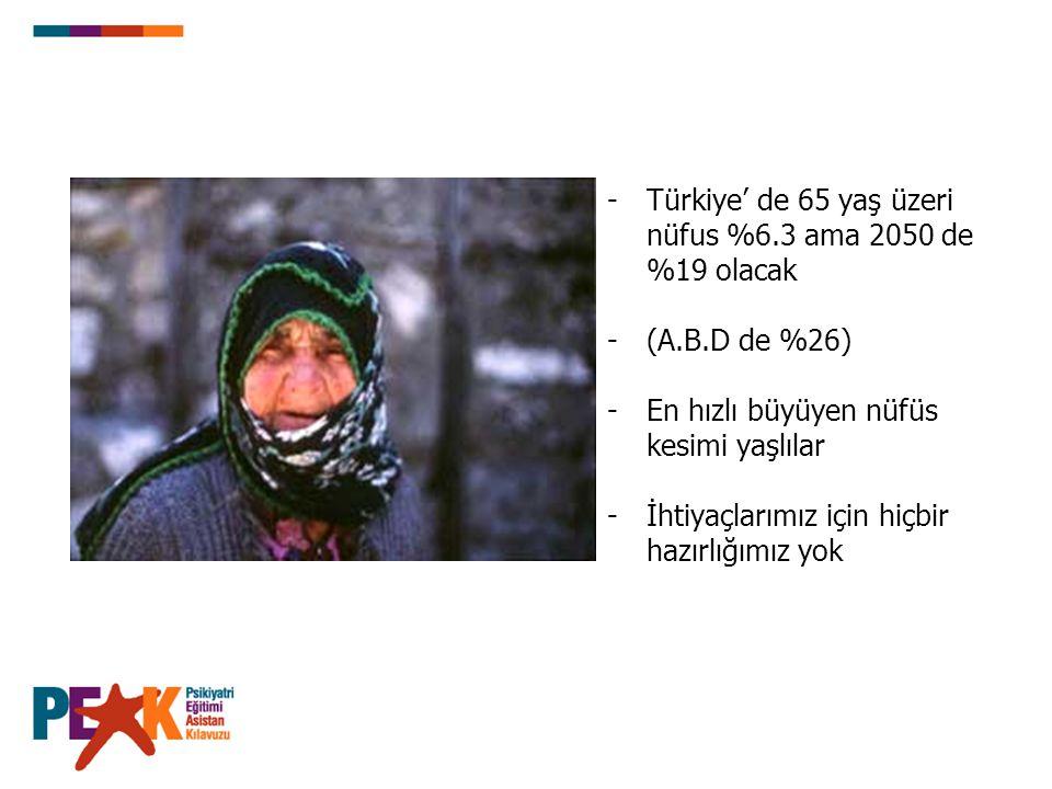 -Türkiye' de 65 yaş üzeri nüfus %6.3 ama 2050 de %19 olacak -(A.B.D de %26) -En hızlı büyüyen nüfüs kesimi yaşlılar -İhtiyaçlarımız için hiçbir hazırl