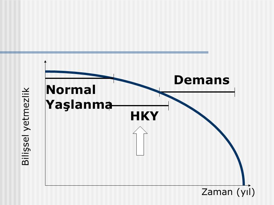 Normal Yaşlanma HKY Zaman (yıl) Bilişsel yetmezlik Demans