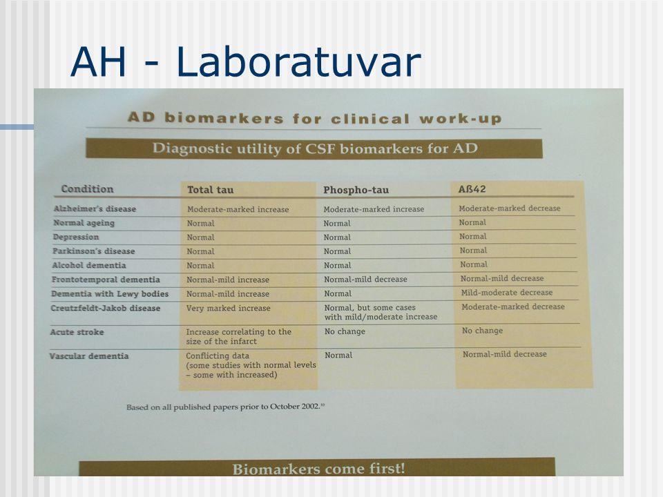 LR+ for different diagnostic tests.AD vs Controls (SBU data up to 2004) MethodN studier N ind.
