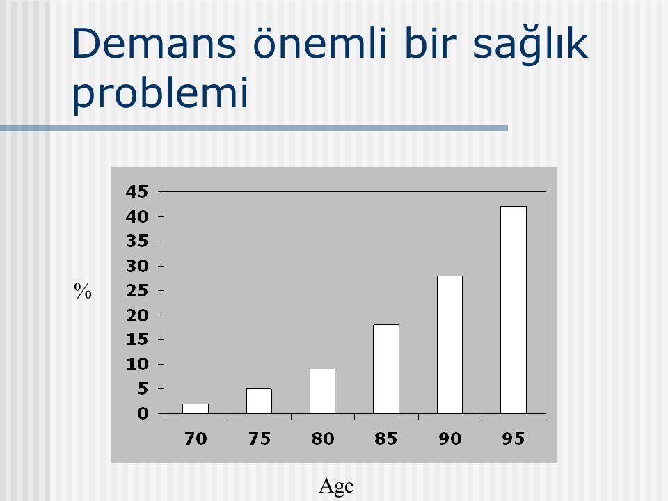Sınıflandırma Birincil Dejeneratif Demanslar (60%) Alzheimer hastalığı (AH)* Fronto-temporal lober dejenerasyon Lewy cisimciği demansı ve Parkinson hastalığı Vasküler Demans (30%) Küçük damar hastalığı – Stratejik enfarkt Multi enfarkt demansı İkincil, demansa neden olan hastalıklar (10%) Depresyon, tümörler, enfeksiyonlar, metabolik hastalıklar vs.