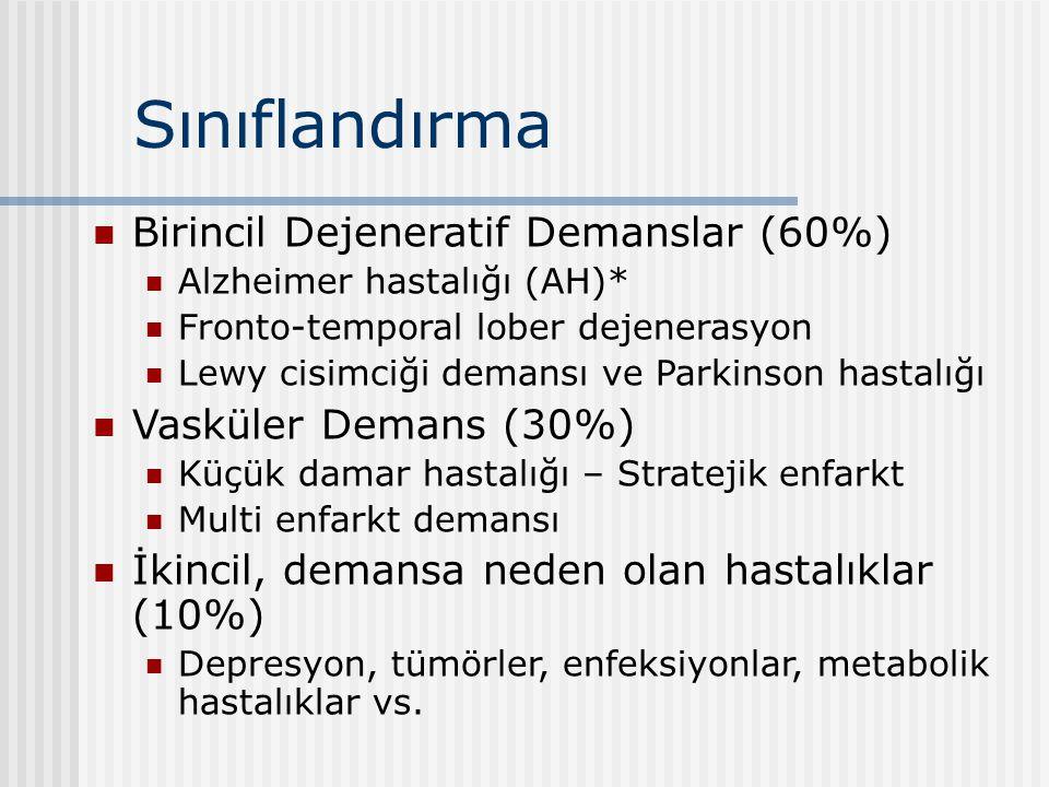 Sınıflandırma Birincil Dejeneratif Demanslar (60%) Alzheimer hastalığı (AH)* Fronto-temporal lober dejenerasyon Lewy cisimciği demansı ve Parkinson ha