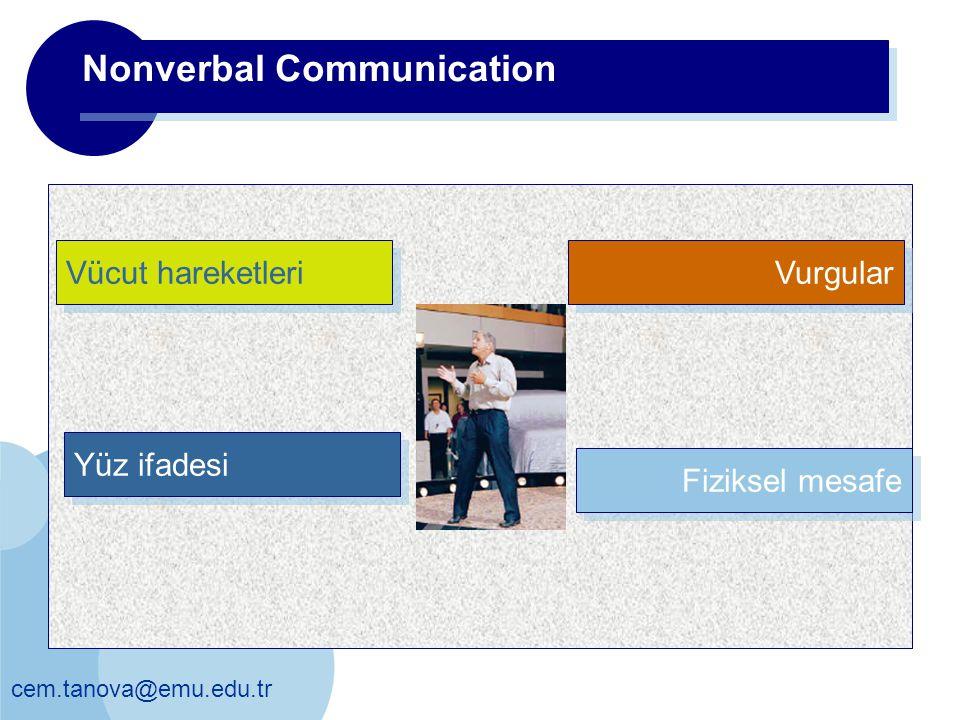 cem.tanova@emu.edu.tr Nonverbal Communication Vücut hareketleri Yüz ifadesi Vurgular Fiziksel mesafe