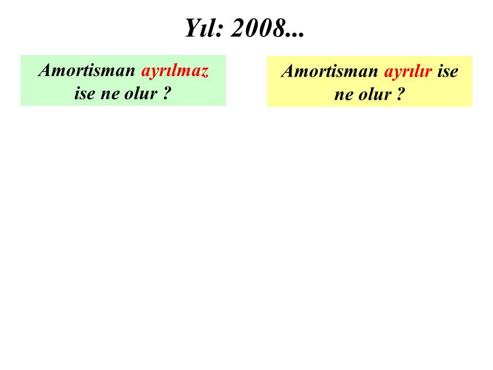 Amortisman ayrılmaz ise ne olur ? Amortisman ayrılır ise ne olur ? Yıl: 2008...
