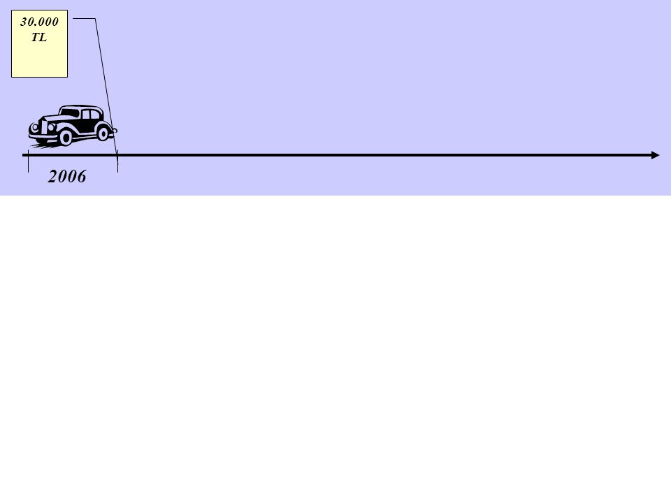 2006 30.000 TL
