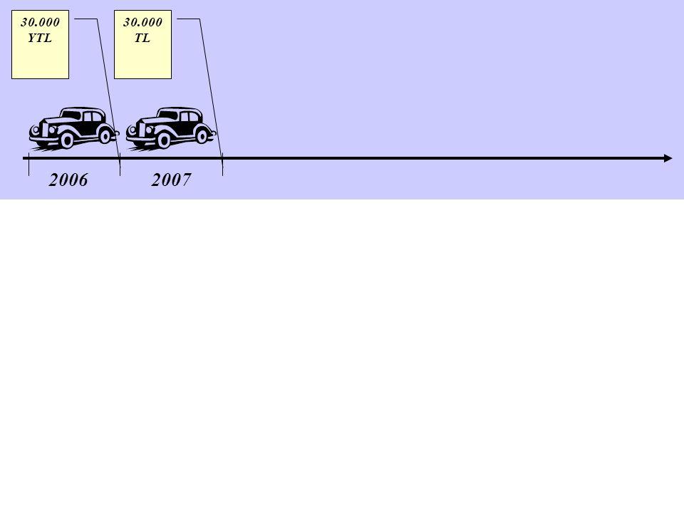 20062007 30.000 YTL 30.000 TL
