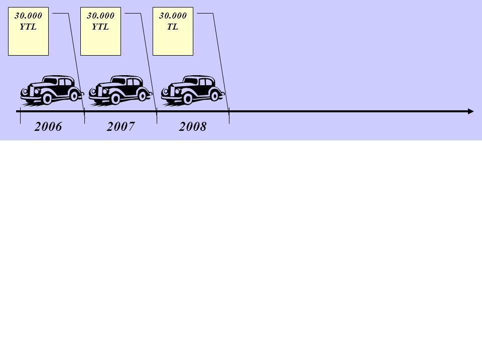 200620072008 30.000 YTL 30.000 TL