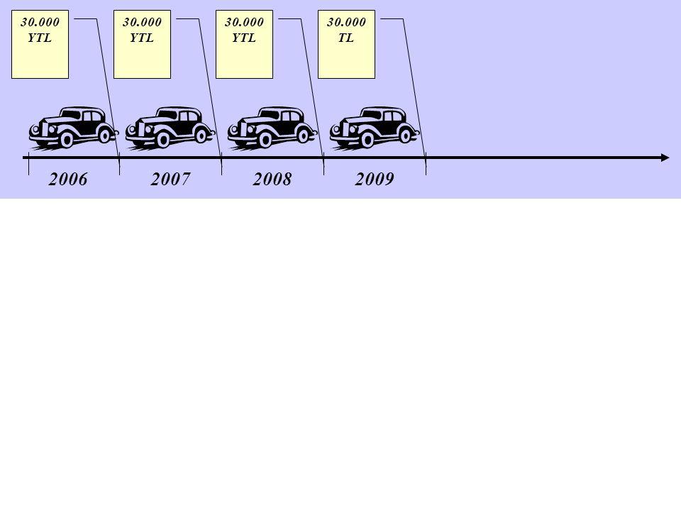 2006200720082009 30.000 YTL 30.000 TL