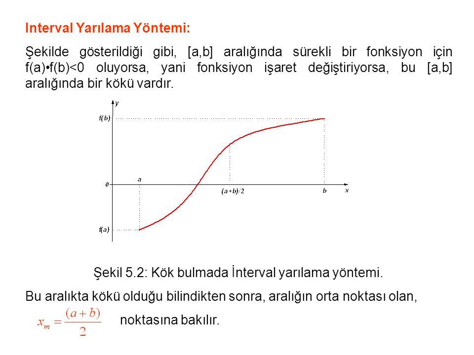 Interval Yarılama Yöntemi: Şekilde gösterildiği gibi, [a,b] aralığında sürekli bir fonksiyon için f(a)f(b)<0 oluyorsa, yani fonksiyon işaret değiştiri