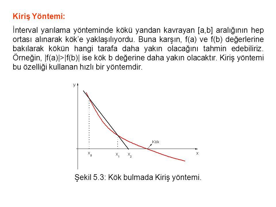 Kiriş Yöntemi: İnterval yarılama yönteminde kökü yandan kavrayan [a,b] aralığının hep ortası alınarak kök'e yaklaşılıyordu. Buna karşın, f(a) ve f(b)