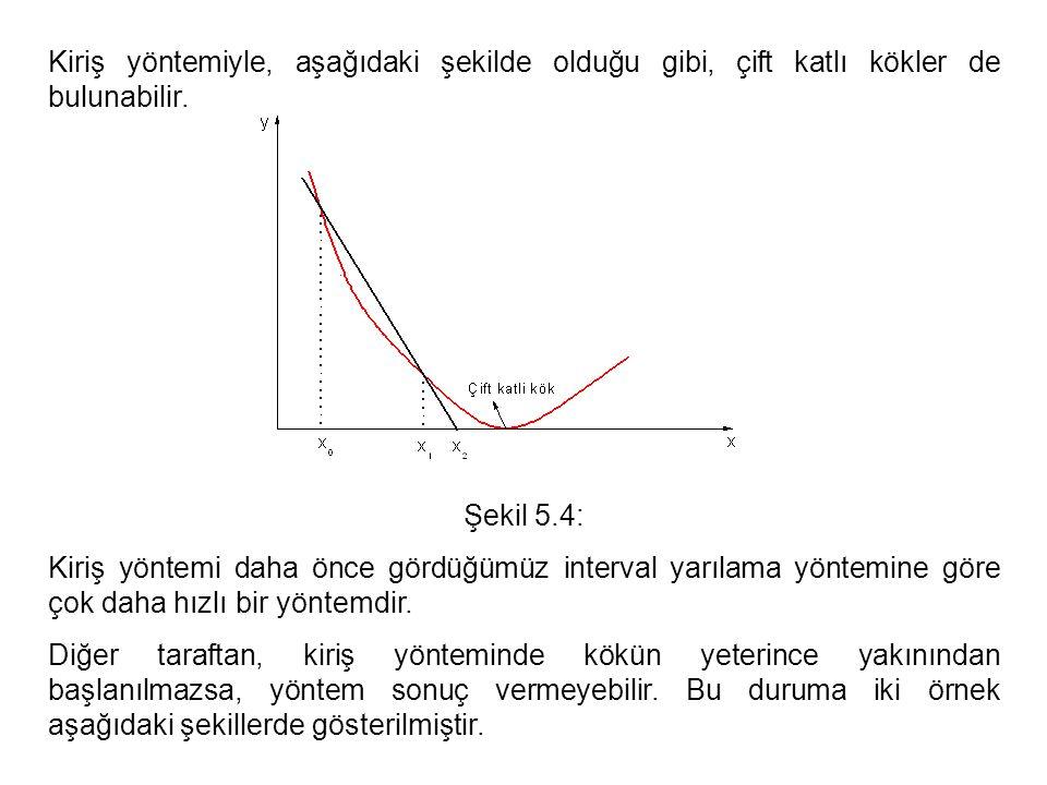 Kiriş yöntemiyle, aşağıdaki şekilde olduğu gibi, çift katlı kökler de bulunabilir. Şekil 5.4: Kiriş yöntemi daha önce gördüğümüz interval yarılama yön